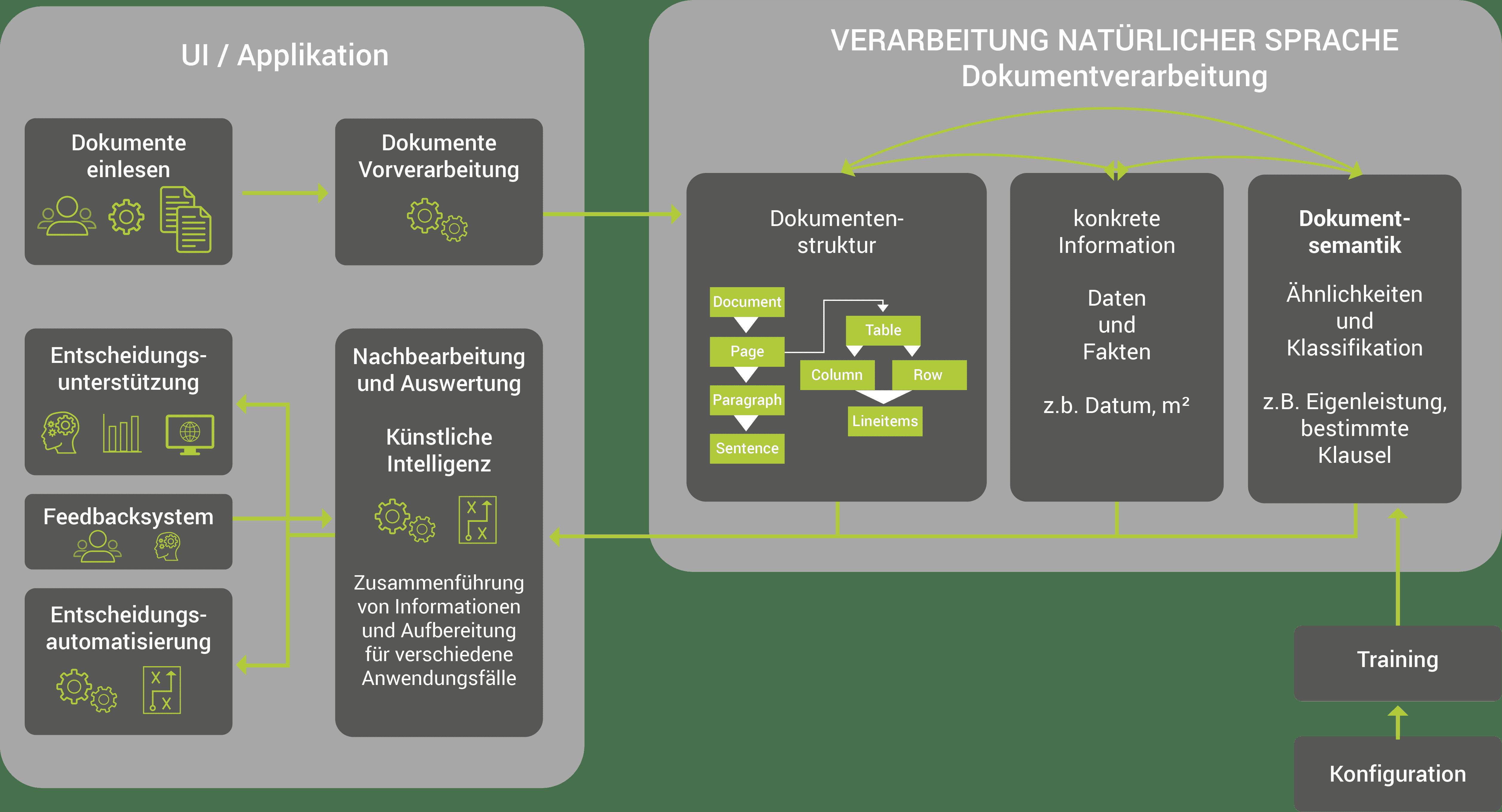 virtual7_wordprocessing